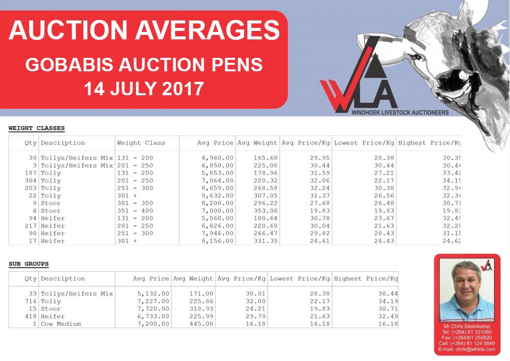 auction-average-whkla-2017-07-14_gobabis