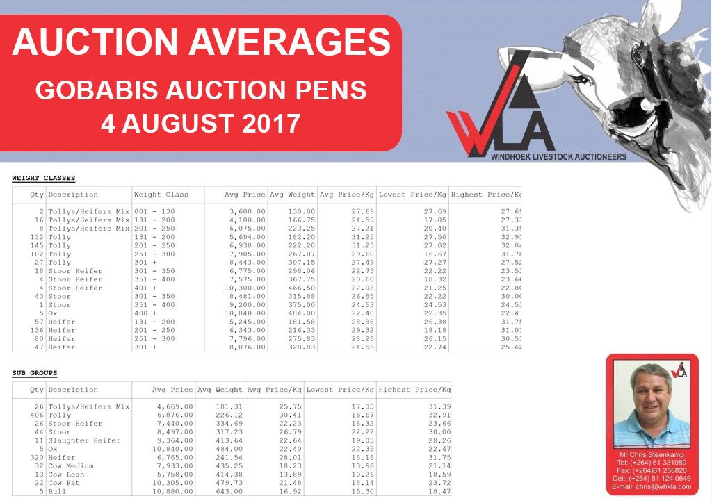 auction-average-whkla-2017-08-04_gobabis